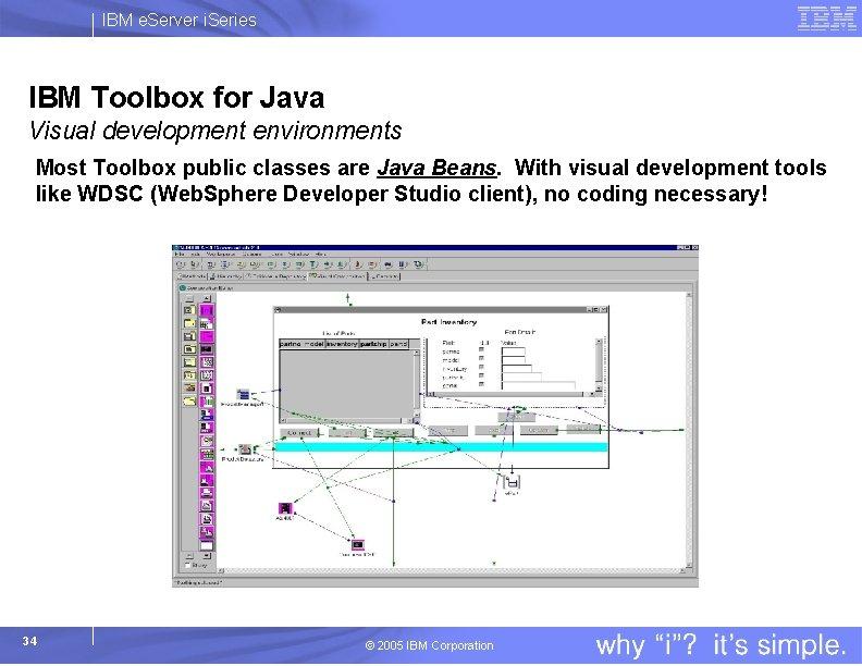 IBM e. Server i. Series IBM Toolbox for Java Visual development environments Most Toolbox