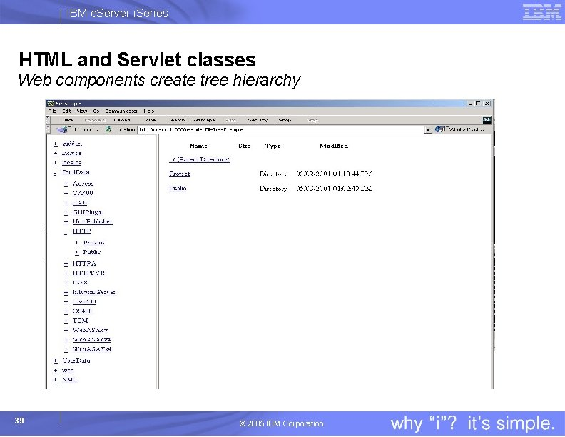IBM e. Server i. Series HTML and Servlet classes Web components create tree hierarchy