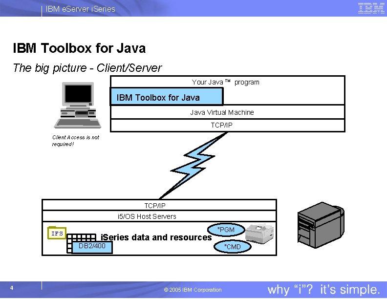 IBM e. Server i. Series IBM Toolbox for Java The big picture - Client/Server
