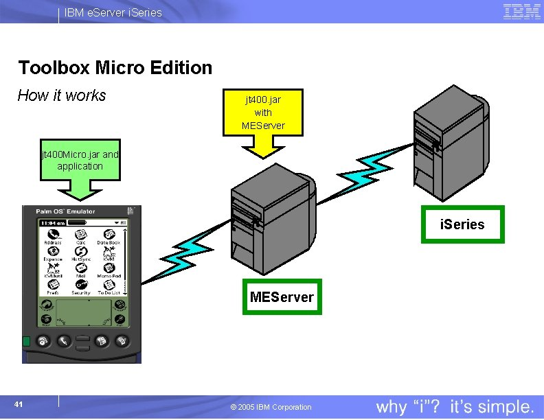 IBM e. Server i. Series Toolbox Micro Edition How it works jt 400. jar