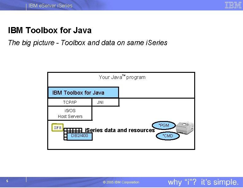 IBM e. Server i. Series IBM Toolbox for Java The big picture - Toolbox