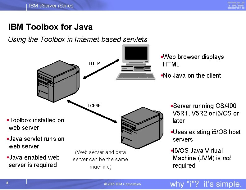 IBM e. Server i. Series IBM Toolbox for Java Using the Toolbox in Internet-based