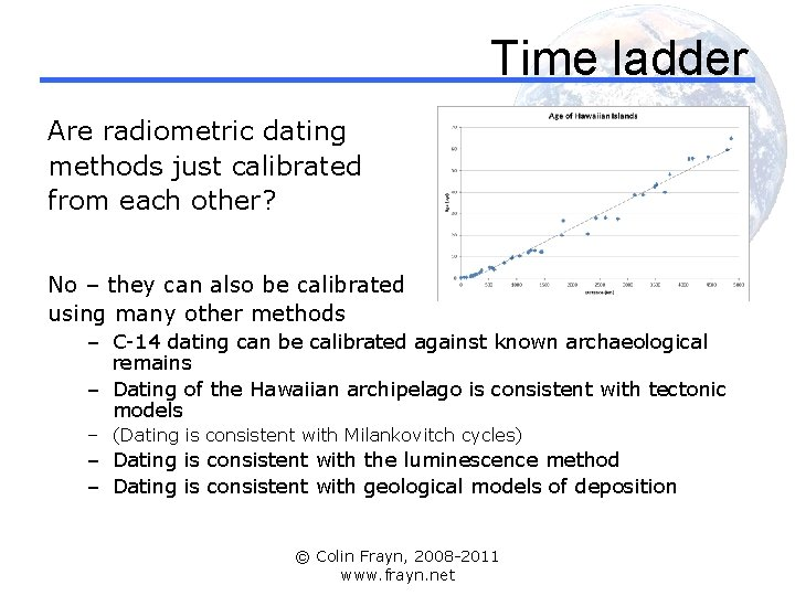 radiometric dating creationism