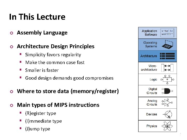 Carnegie Mellon In This Lecture ¢ Assembly Language ¢ Architecture Design Principles § §