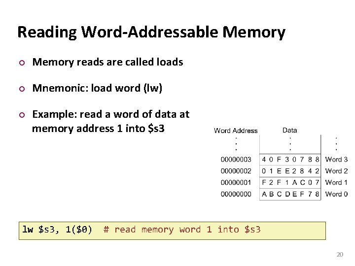 Carnegie Mellon Reading Word-Addressable Memory ¢ Memory reads are called loads ¢ Mnemonic: load