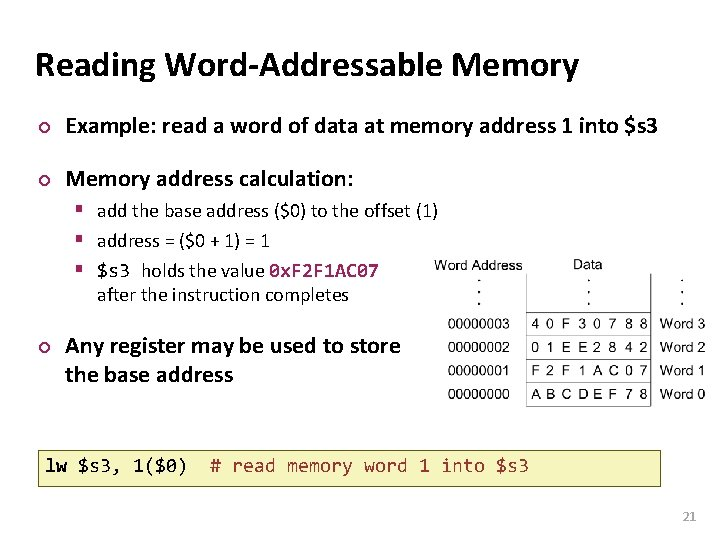 Carnegie Mellon Reading Word-Addressable Memory ¢ Example: read a word of data at memory
