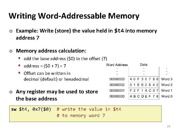 Carnegie Mellon Writing Word-Addressable Memory ¢ ¢ Example: Write (store) the value held in
