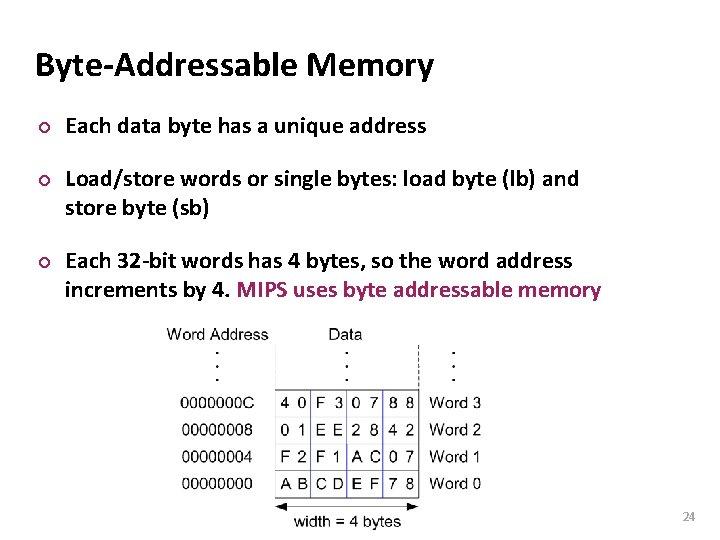 Carnegie Mellon Byte-Addressable Memory ¢ ¢ ¢ Each data byte has a unique address