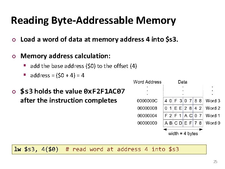 Carnegie Mellon Reading Byte-Addressable Memory ¢ Load a word of data at memory address