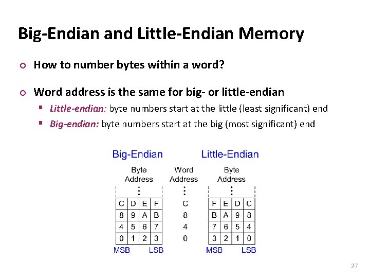 Carnegie Mellon Big-Endian and Little-Endian Memory ¢ How to number bytes within a word?