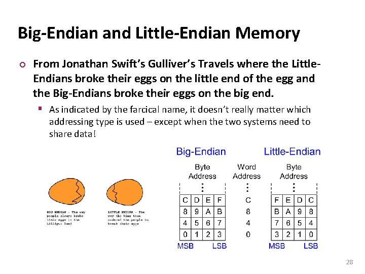 Carnegie Mellon Big-Endian and Little-Endian Memory ¢ From Jonathan Swift's Gulliver's Travels where the