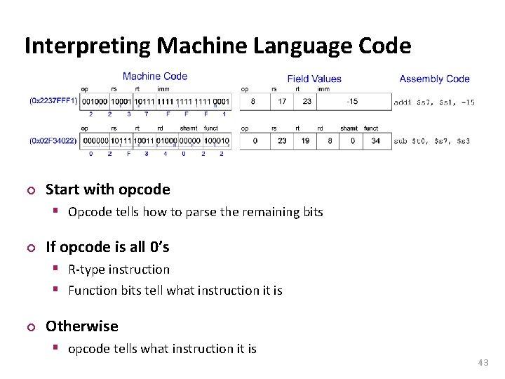 Carnegie Mellon Interpreting Machine Language Code ¢ Start with opcode § Opcode tells how
