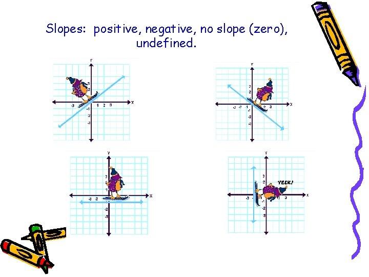 Slopes: positive, negative, no slope (zero), undefined.