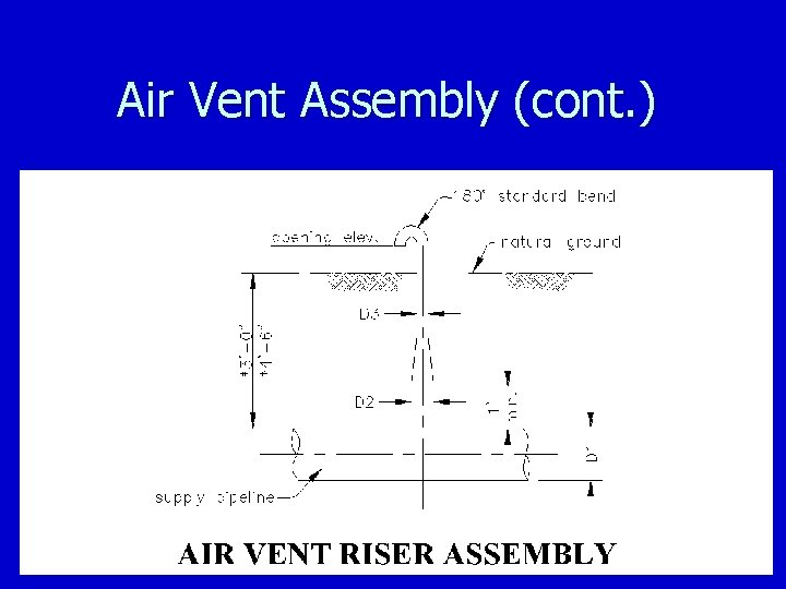 Air Vent Assembly (cont. )