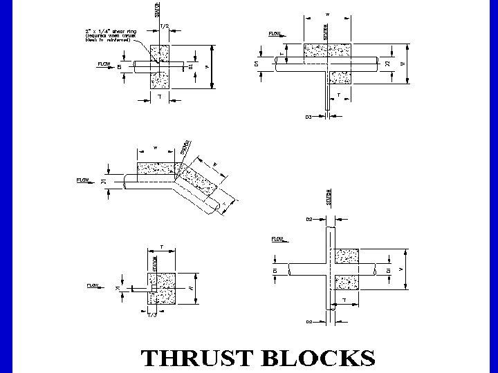 Thrust Control (cont. )