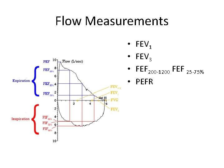 Flow Measurements • • FEV 1 FEV 3 FEF 200 -1200 FEF 25 -75%