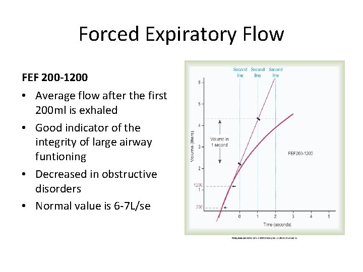 Forced Expiratory Flow FEF 200 -1200 • Average flow after the first 200 ml