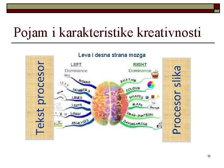 Pojam i karakteristike kreativnosti Procesor slika Tekst procesor Leva i desna strana mozga 12