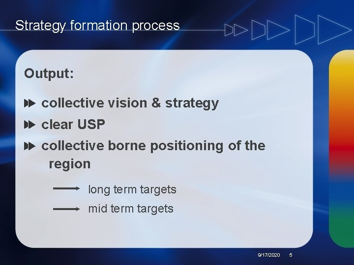 Strategy formation process Output: collective vision & strategy clear USP collective borne positioning of