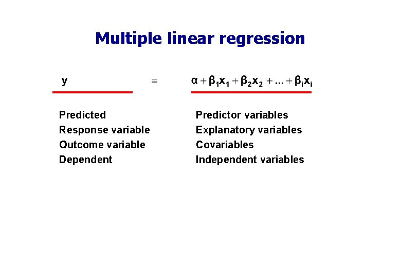Multiple linear regression Predicted Response variable Outcome variable Dependent Predictor variables Explanatory variables Covariables