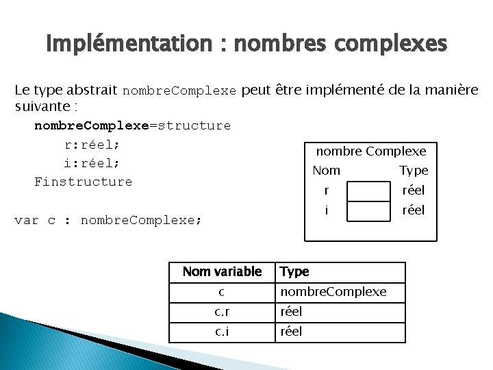 Implémentation : nombres complexes Le type abstrait nombre. Complexe peut être implémenté de la