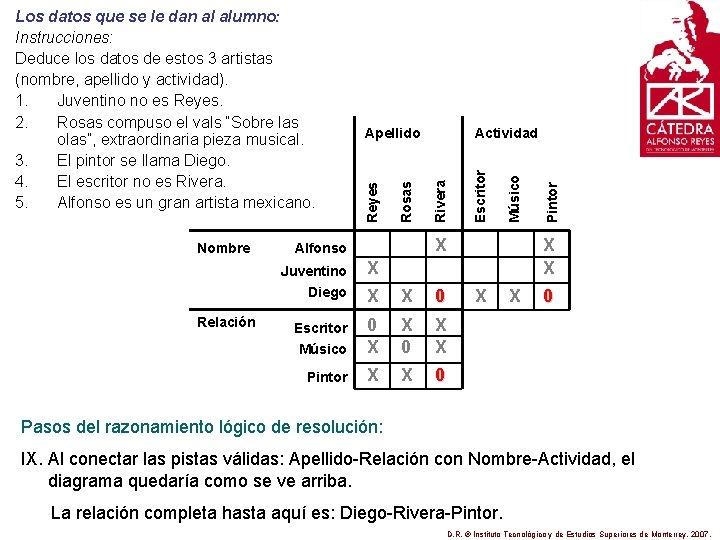 Nombre Relación X Alfonso Juventino X Diego X X 0 Escritor Músico 0 X