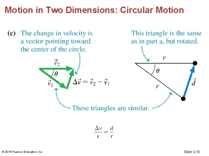 Motion in Two Dimensions: Circular Motion © 2015 Pearson Education, Inc. Slide 3 -10