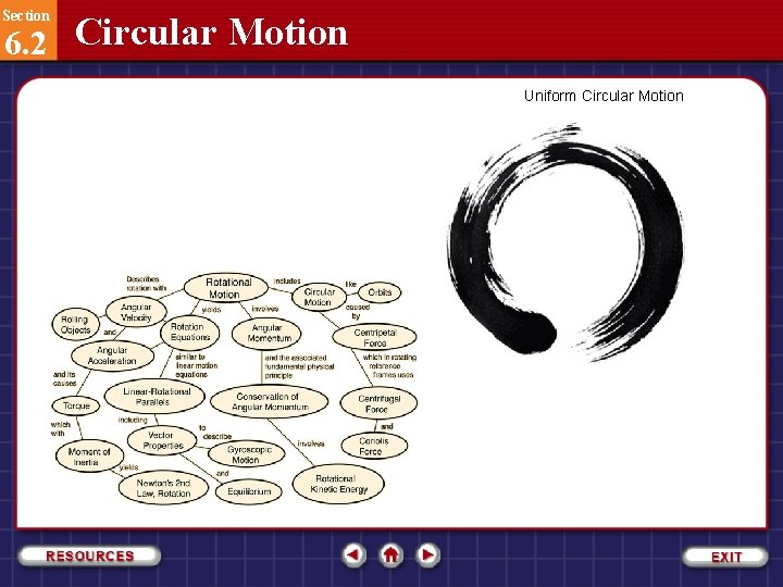 Section 6. 2 Circular Motion Uniform Circular Motion