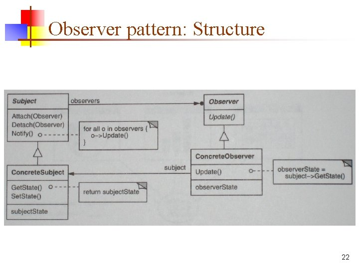 Observer pattern: Structure 22