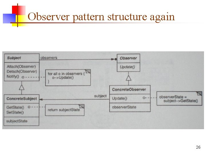 Observer pattern structure again 26