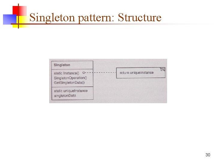 Singleton pattern: Structure 30