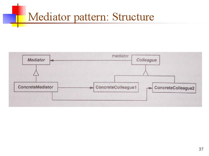 Mediator pattern: Structure 37