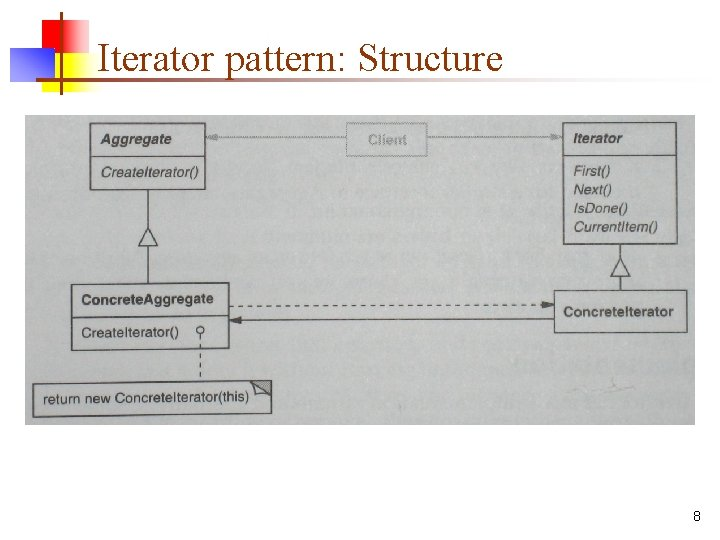 Iterator pattern: Structure 8