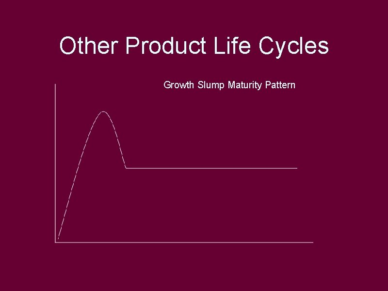 Other Product Life Cycles Growth Slump Maturity Pattern
