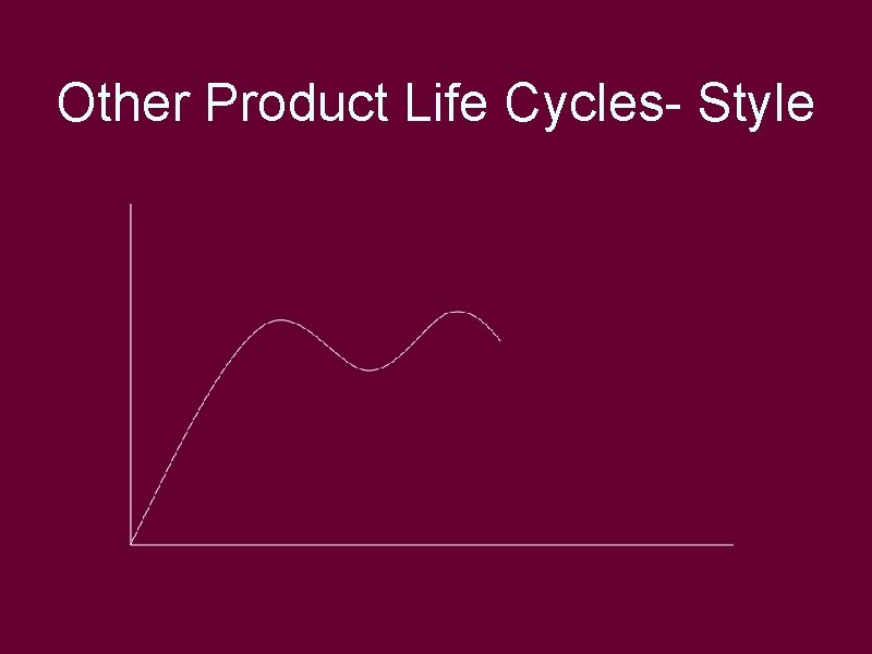 Other Product Life Cycles- Style