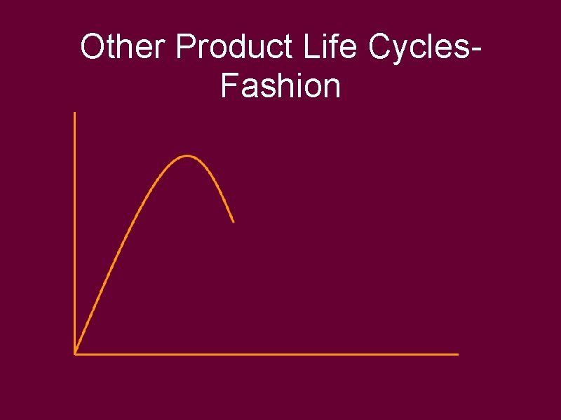 Other Product Life Cycles. Fashion