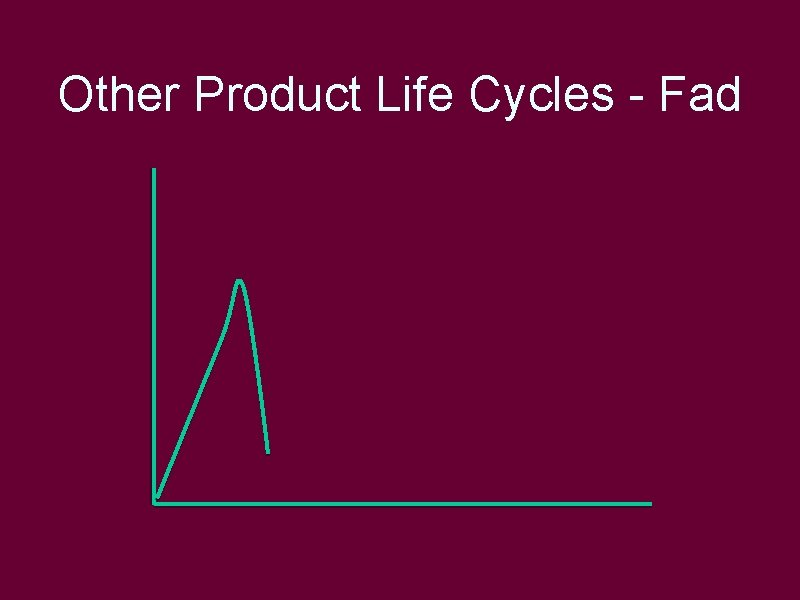 Other Product Life Cycles - Fad