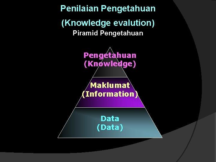Penilaian Pengetahuan (Knowledge evalution) Piramid Pengetahuan (Knowledge) Maklumat (Information) Data (Data)