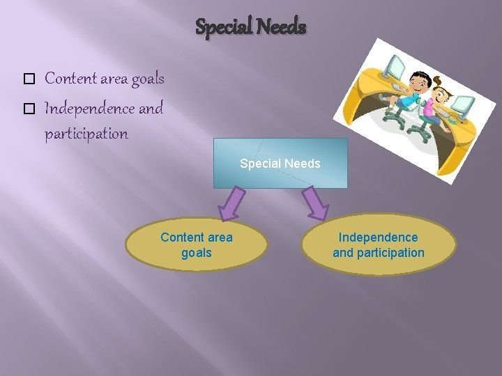 Special Needs � � Content area goals Independence and participation Special Needs Content area
