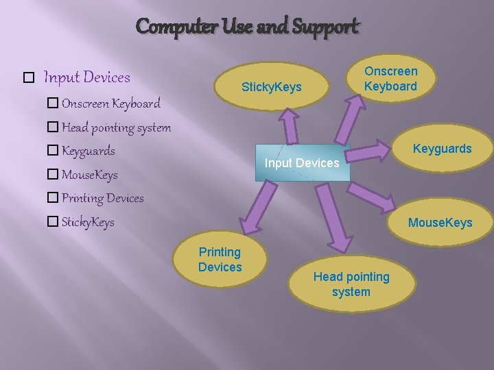 Computer Use and Support � Input Devices Onscreen Keyboard Sticky. Keys � Onscreen Keyboard
