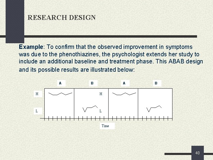 RESEARCH DESIGN Example: To confirm that the observed improvement in symptoms was due to