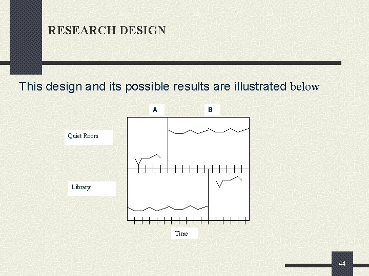 RESEARCH DESIGN This design and its possible results are illustrated below A B Quiet