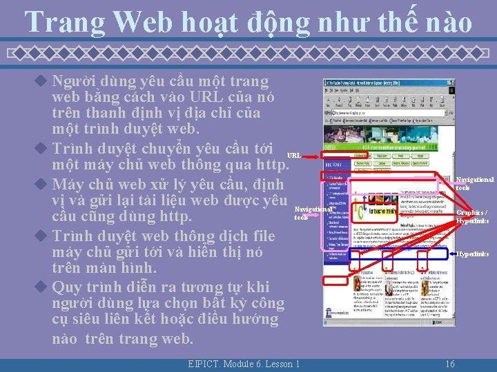 Trang Web hoạt động như thế nào u Người dùng yêu cầu một trang