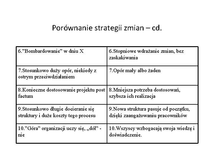 """Porównanie strategii zmian – cd. 6. """"Bombardowanie"""" w dniu X 6. Stopniowe wdrażanie zmian,"""