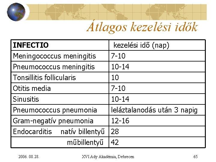 Prosztatagyulladás kezelése gyógyszeres kezelés
