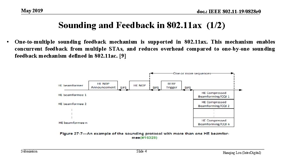 May 2019 doc. : IEEE 802. 11 -19/0828 r 0 Sounding and Feedback in