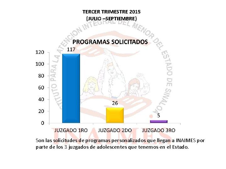 TERCER TRIMESTRE 2015 (JULIO –SEPTIEMBRE) Son las solicitudes de programas personalizados que llegan a
