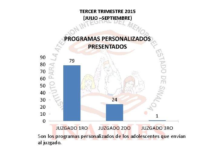 TERCER TRIMESTRE 2015 (JULIO –SEPTIEMBRE) Son los programas personalizados de los adolescentes que envían