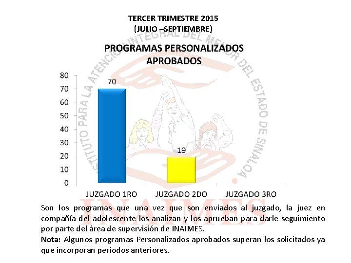 TERCER TRIMESTRE 2015 (JULIO –SEPTIEMBRE) Son los programas que una vez que son enviados