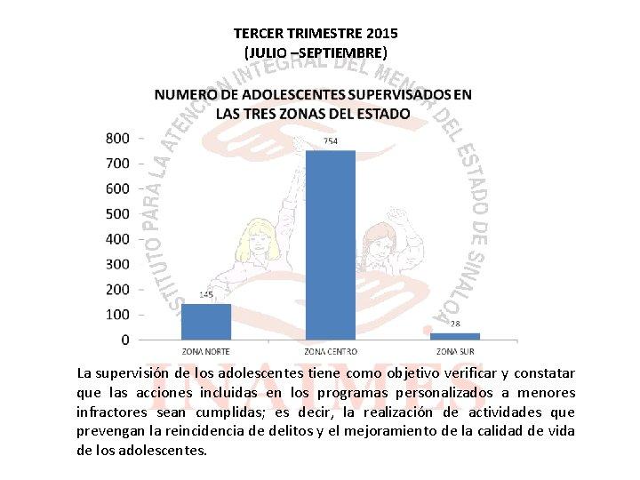 TERCER TRIMESTRE 2015 (JULIO –SEPTIEMBRE) La supervisión de los adolescentes tiene como objetivo verificar